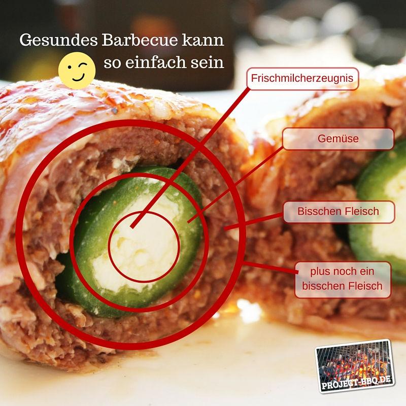 Gesundes Barbecue kann so einfach sein