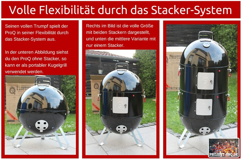Stacker-System