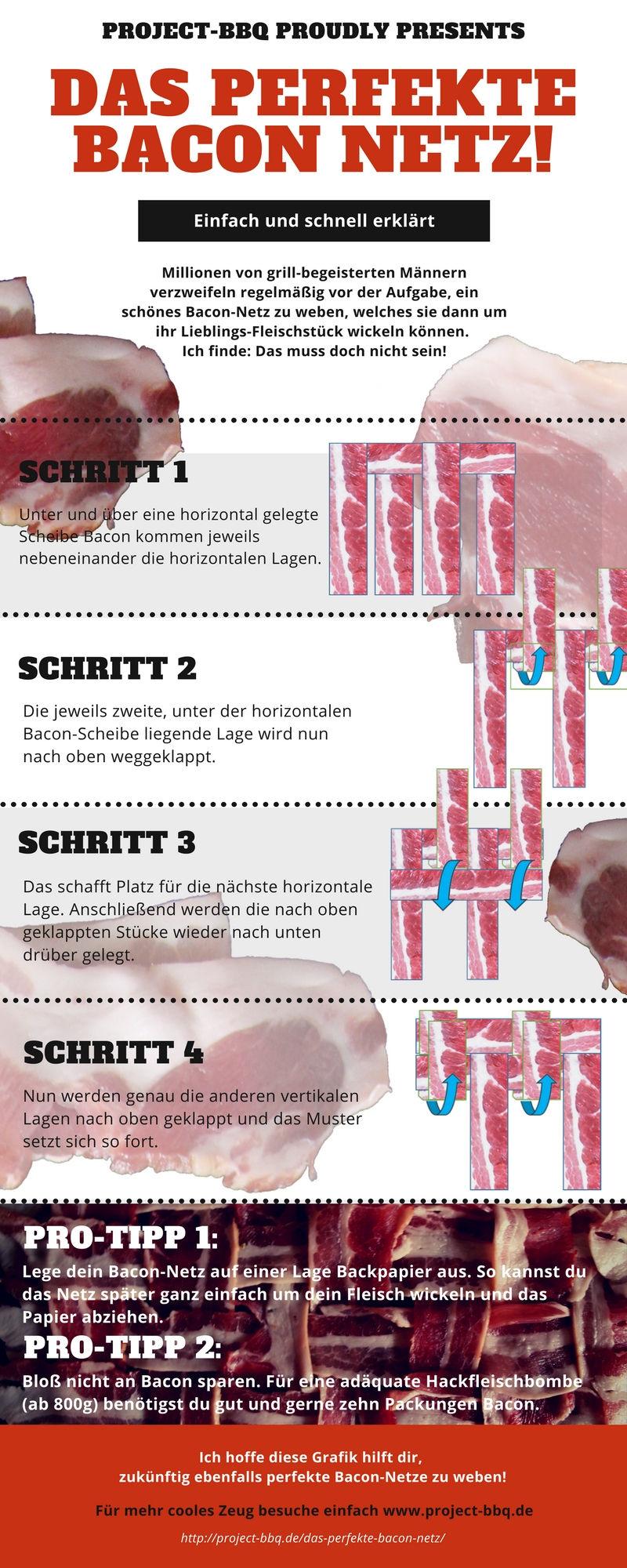 So gelingt dein Bacon Netz ganz easy!